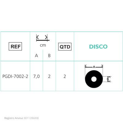 PLACA DE GEL DE SILICONE – Formato de disco